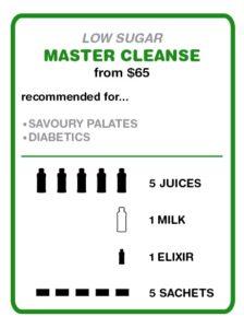 Juice Cleanse Melbourne