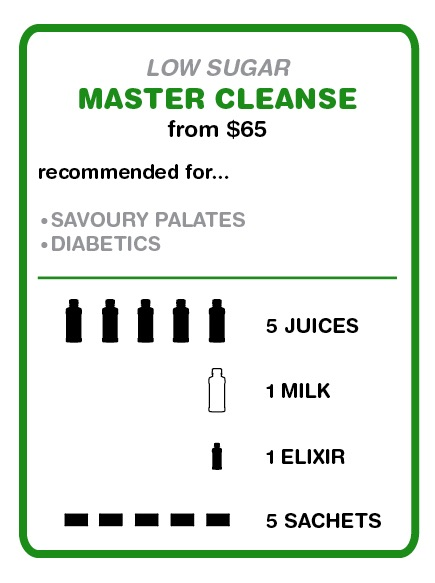Juice Cleanse Melbourne
